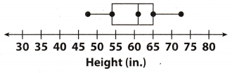 Texas Go Math Grade 7 Module 12 Quiz Answer Key 2