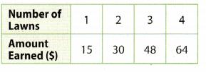 Texas Go Math Grade 7 Module 2 Quiz Answer Key 1