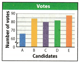 Texas Go Math Grade 7 Unit 6 Study Guide Review Answer Key 2