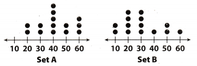 Texas Go Math Grade 7 Unit 6 Study Guide Review Answer Key 8