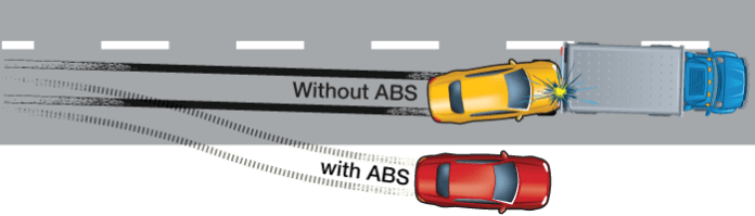 How ABS works in a car