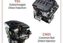 Diesel Engines | TDI vs CRDi