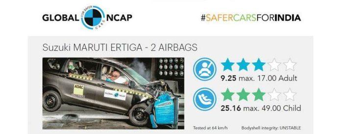 Global NCAP 2019 Crash Tests Results | Maruti Suzuki Ertiga