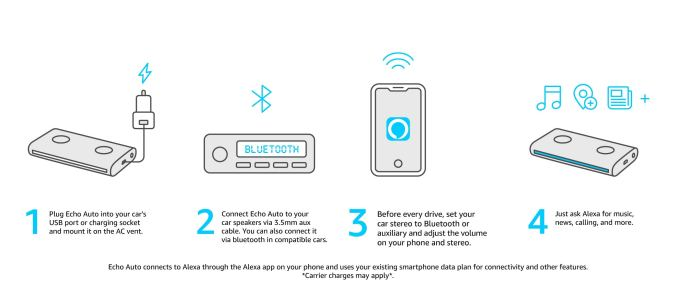 process for setting the Echo Auto up.
