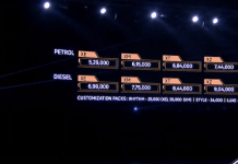 Tata Altroz launched today! Variant-wise price revealed