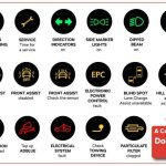 A Comprehensive Guide To Dashboard Warning Lights