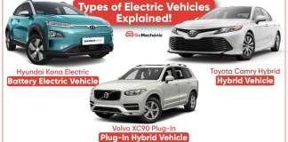 Battery Electric Vehicles; Plug-in Hybrid Vehicle, Hybrid Vehicles