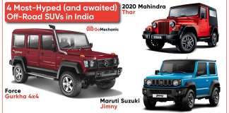 4 Most-Hyped (and awaited) Off-Road SUVs in India