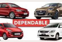 20 Most Dependable Cars in India | The 2020 Edition