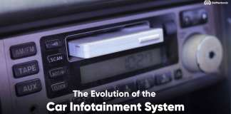 Evolution of the Car Infotainment System in India