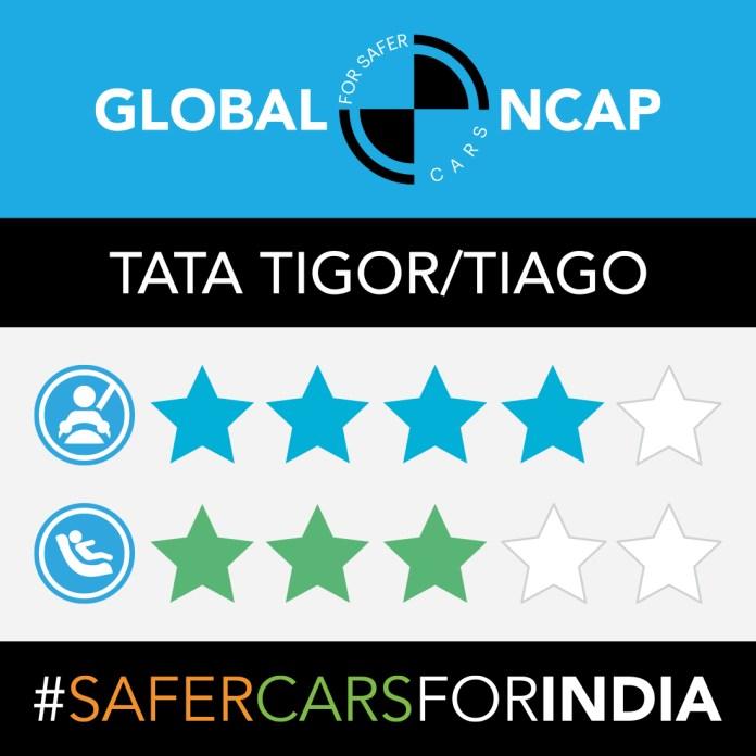 Tata Tiago | Global NCAP Rating