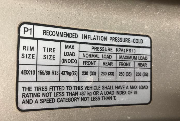 Tyre Pressure Marking