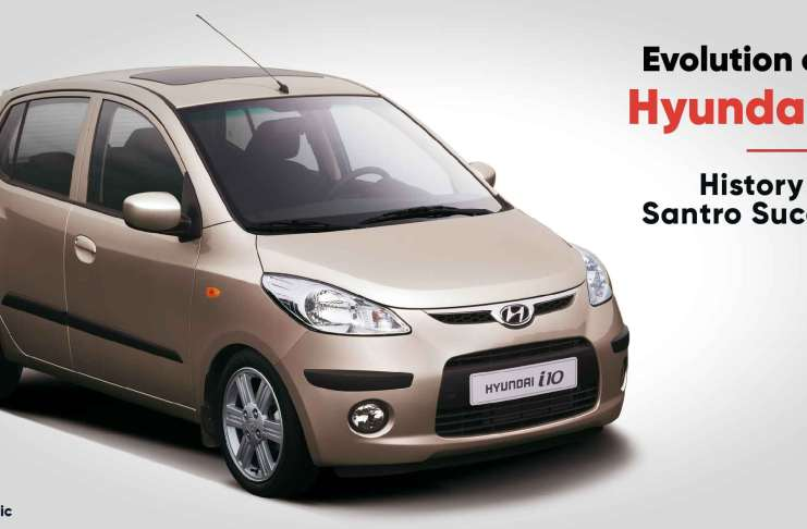 Hyundai i10 history in India
