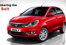 remembering the tata bolt