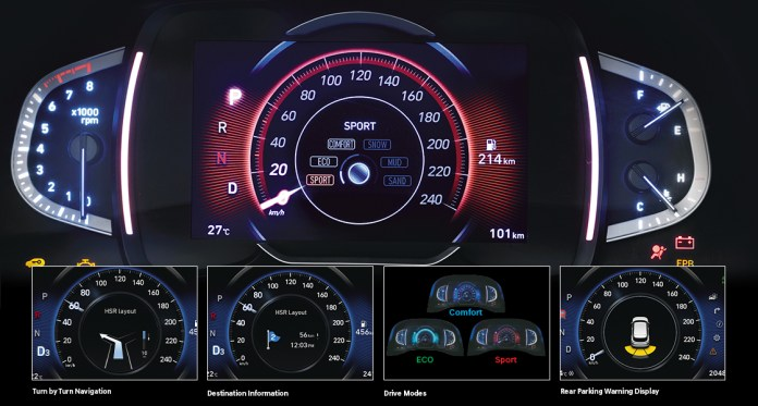 Hyundai Creta 2020 Fully Digital Instrument Cluster