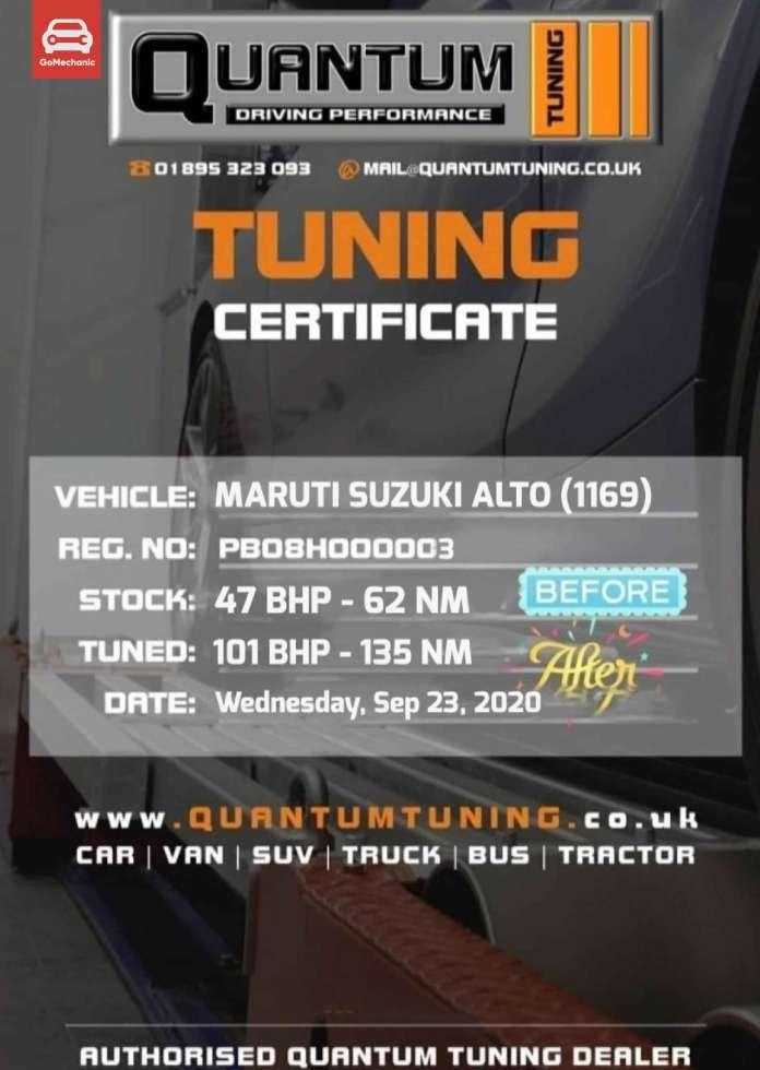 Sriniketh Certified Fastest Alto Certificate
