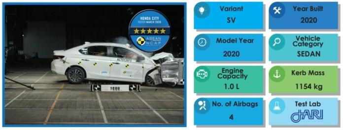 Honda City Crash Test