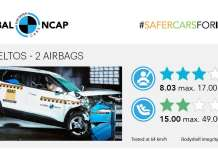 Kia Seltos Scores 3 Stars in Global NCAP
