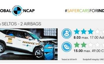 Kia Seltos Scores 3 Stars in Global NCAP