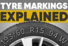 Car Tyre Markings Explained