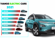 Electric cars with best range