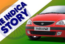 Tracing The History Of Tata Indica In India
