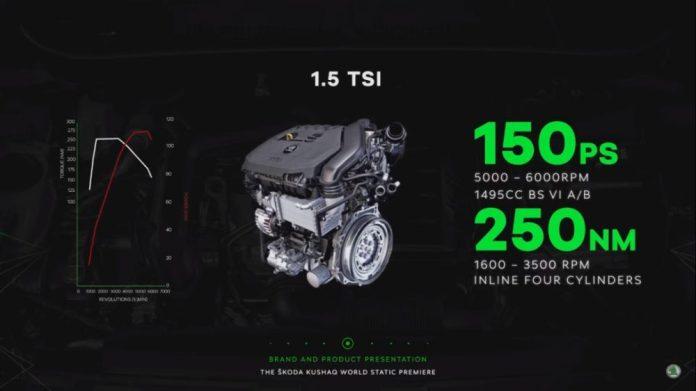 1.5-TSI engine