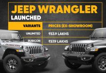 2021 Jeep Wrangler Launched