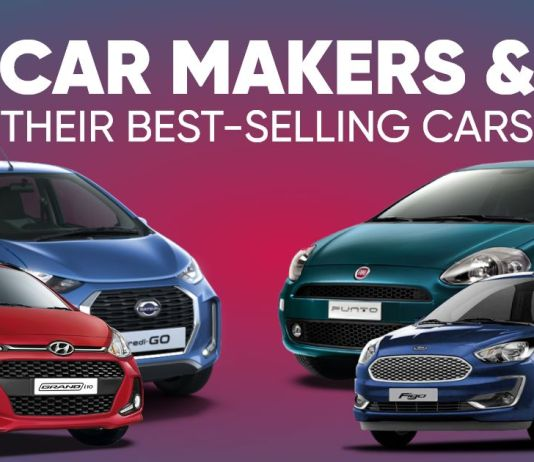 Car makers and top selling cars