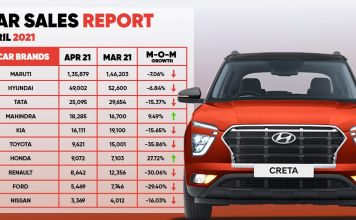 CAR SALES APRIL 2021 ft (1)