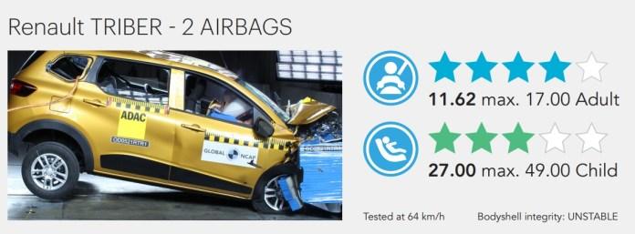 Renault Triber Crash Test Rating