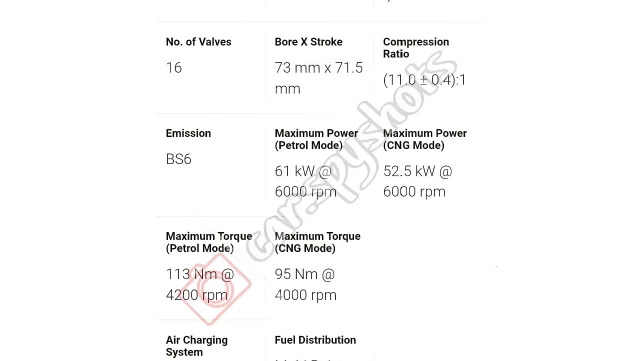 Swift CNG leaked Document
