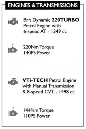 Astor engine specs