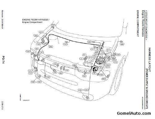 Скачать руководство по ремонту Nissan Cube Z12