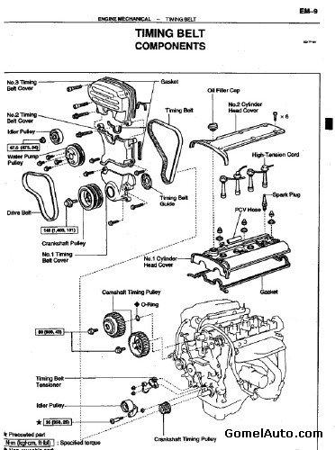 Скачать руководство по ремонту двигателя Toyota 4A-F 4A-GE