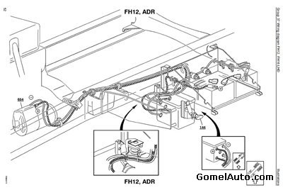 Сервисное руководство по ремонту Volvo Truck FH12, FH16