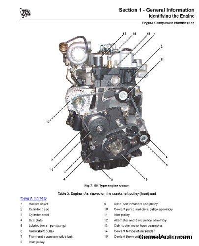 Руководство по ремонту двигателей JCB 444