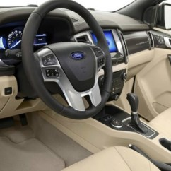 High Chair Reviews Cute As A Button 2016 Ford Everest Review