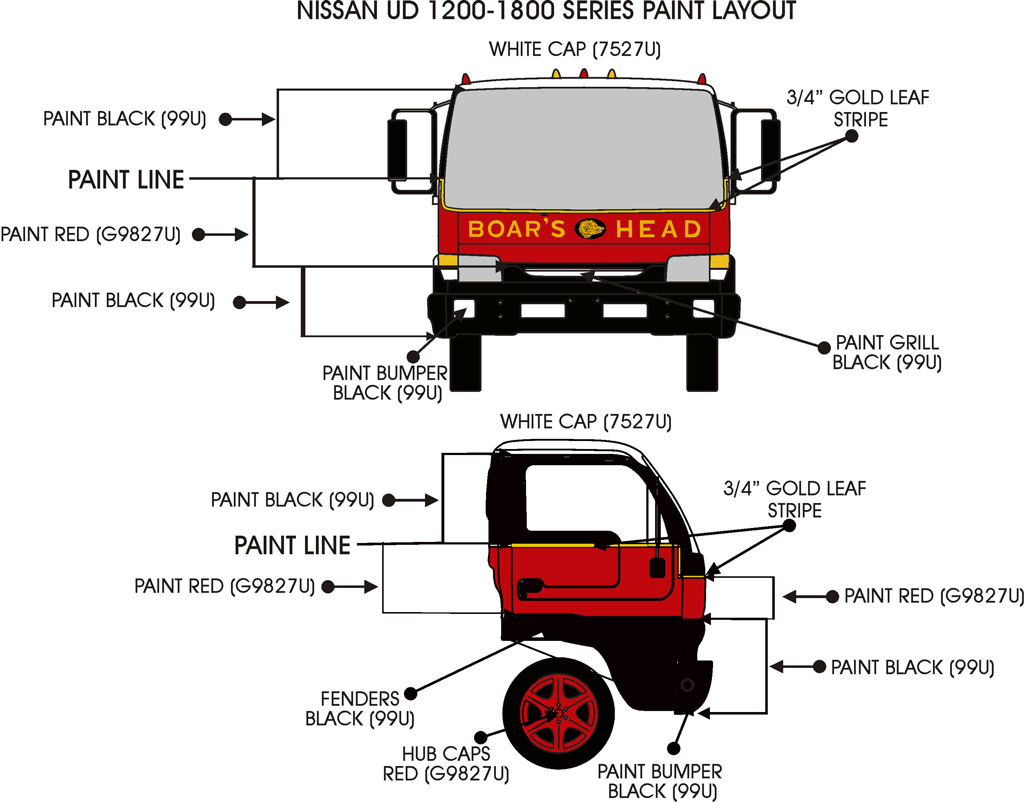 Nissan Ud 440 Wiring Diagram
