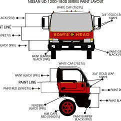 Nissan 1400 Ignition Wiring Diagram 1996 Maxima Exhaust System Ud 1200 Transmission 35
