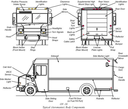 small resolution of 2006 ford lcf wiring diagram wiring libraryford lcf wiring diagram wiring diagram for light switch
