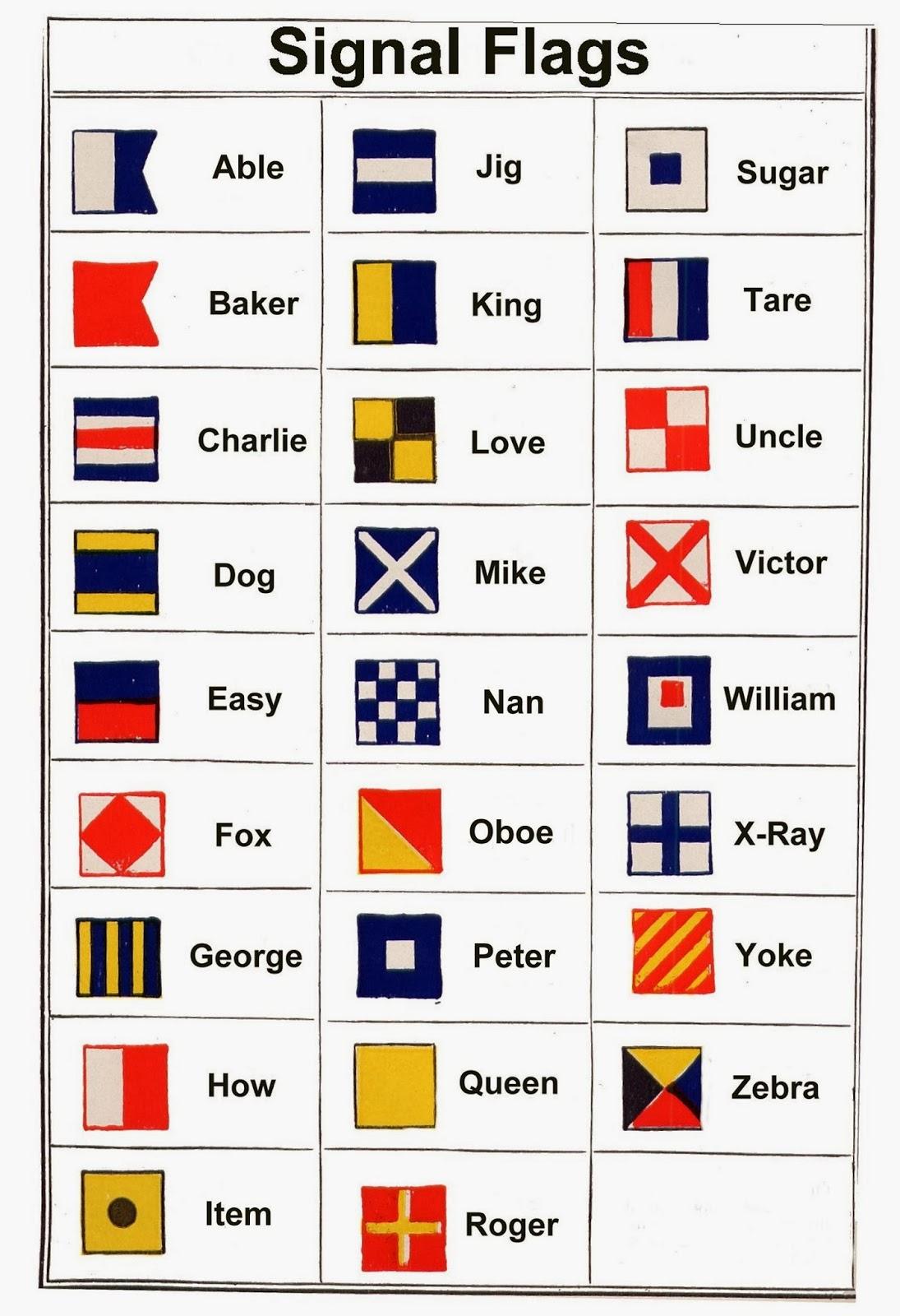Nautical Signal Flags Alphabet