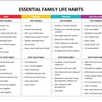 Essential Family Life Habits - Part 3