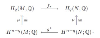 Topological Fixed Point Theory