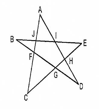 Find the sum of the angles at the vertices of the five