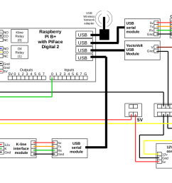 obd1 data port wiring diagram wiring library ctx obd wiring diagram [ 1492 x 888 Pixel ]
