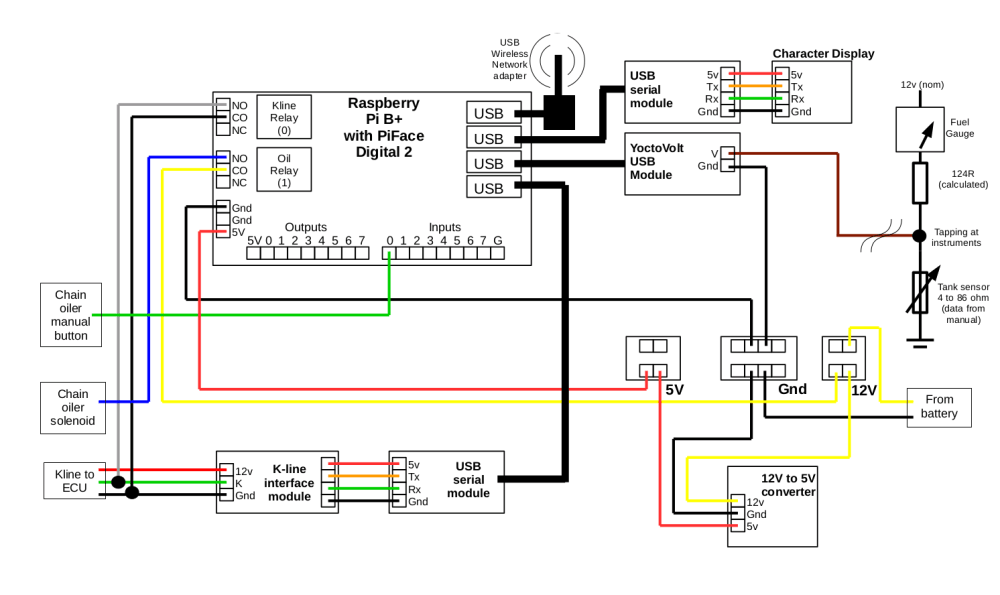 medium resolution of ctx obd wiring diagram
