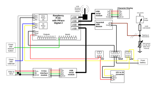 small resolution of obd ii wiring diagram wiring diagram2002 siverado wiring obd2 port wiring diagram split2003 silverado obd2 wiring