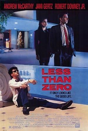 ABAIXO DE ZERO – FILME – 1987