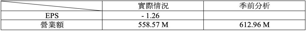 財報速讀 – SNOWFLAKE/ SPLUNK/ CROWDSTRIKE/ OKTA 2